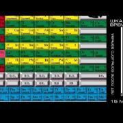 Комплексные числа - Неизбежность (русский клип)